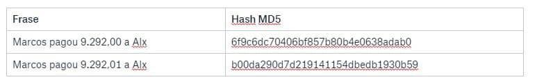 Imagem 6 - blockchain em 4 passos