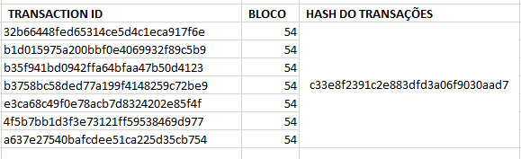 Imagem 7 - blockchain em 4 passos