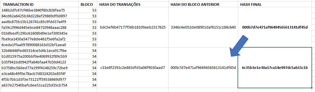 Imagem 8 - blockchain em 4 passos
