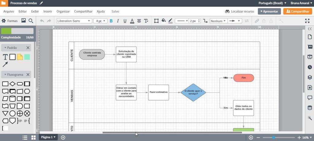 Exemplo da ferramenta Lucid Chart para fluxograma