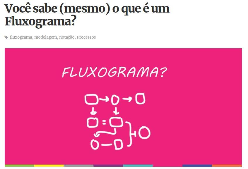 O que é um fluxograma