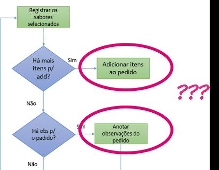 Como fazer as finalizações do fluxo