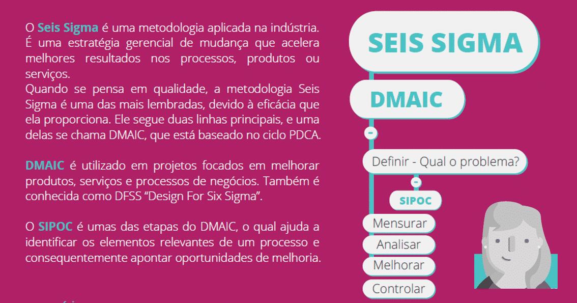 Sigma SIPOC