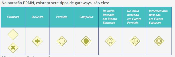 7 tipos de gateways