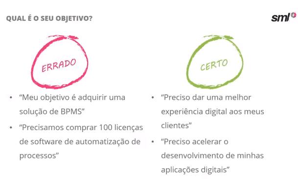Objetivos ao contratar um BPMS