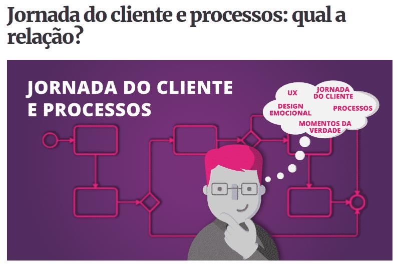 Jornada do cliente e processos: qual a relação?