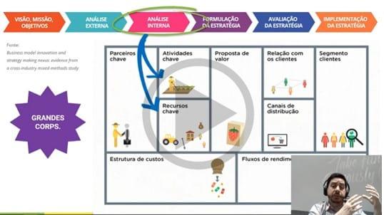 BPM como motor central de inovação [Webinar]