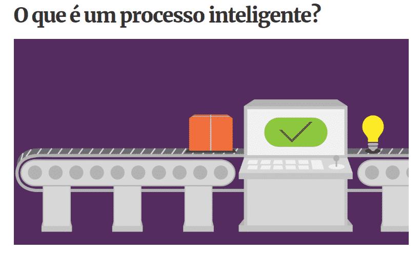 O que é um processo inteligente?