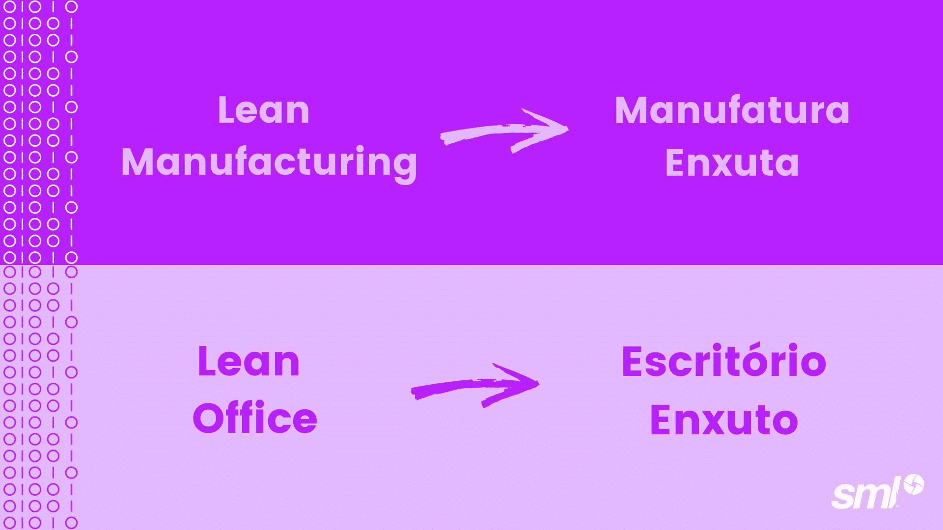 Leoffice x lean manufacturing