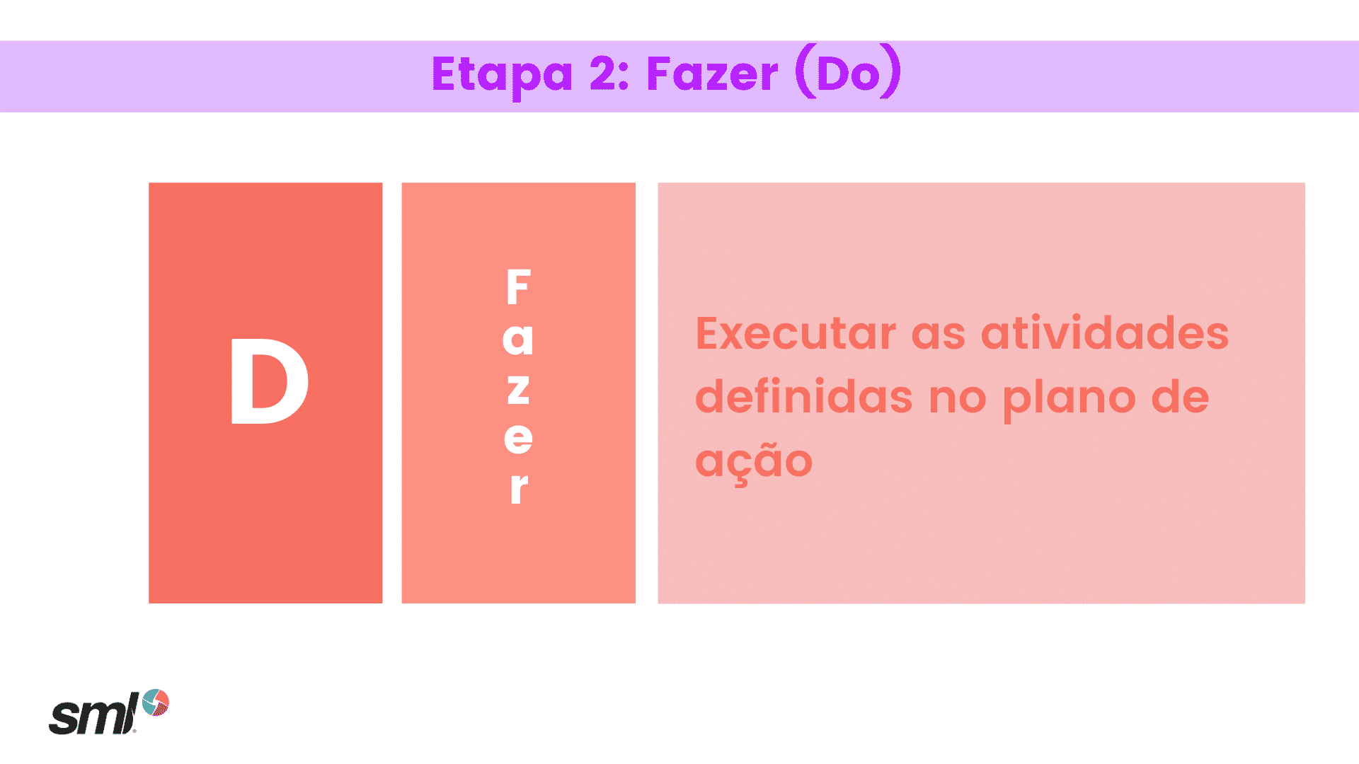 Etapa 2: Fazer