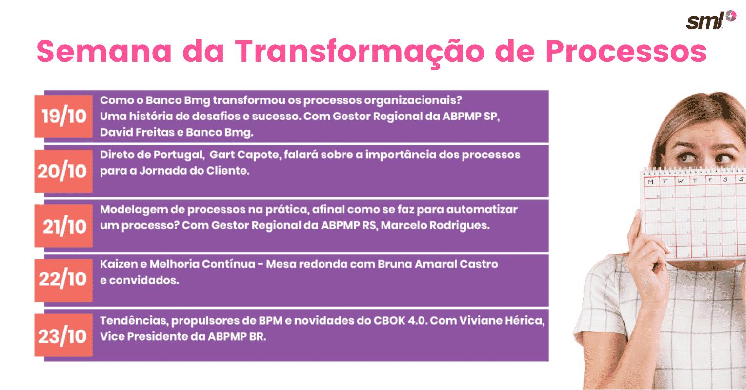 Programação da Semana de transformação de processos
