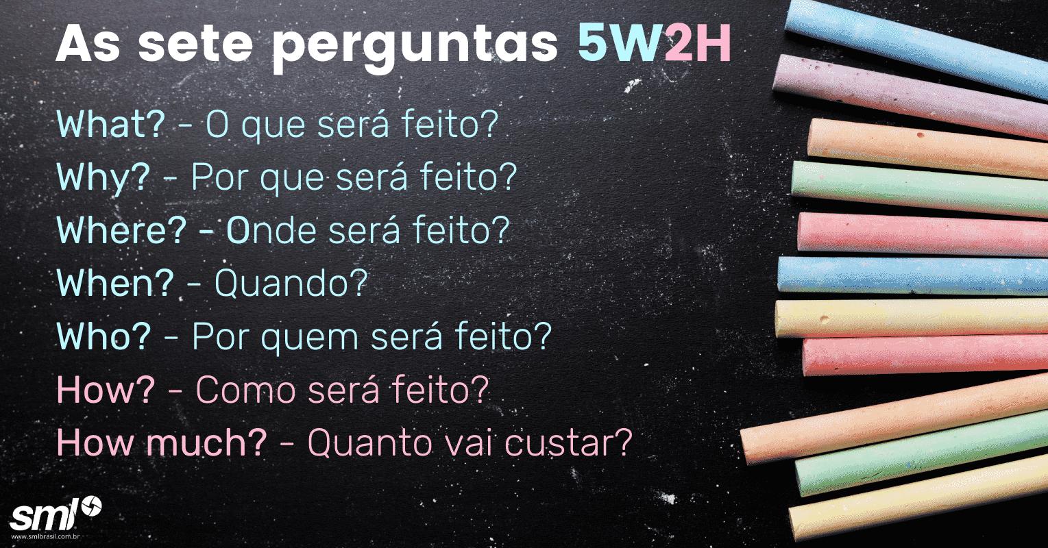 Significado de 5W2H